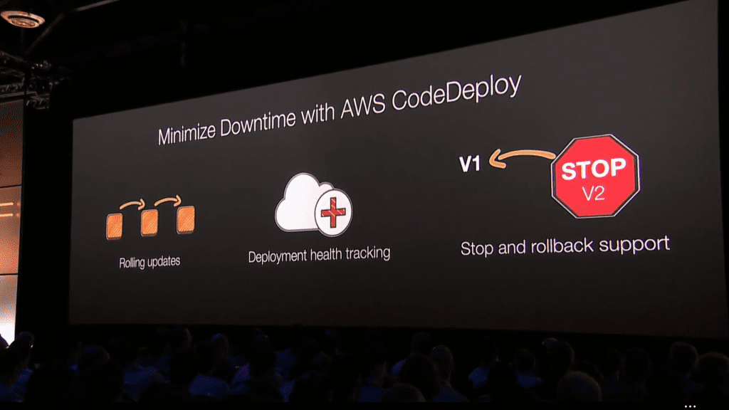 re:Invent 2014: 11/12 キーノート (5) AWS CodeDeploy - Image