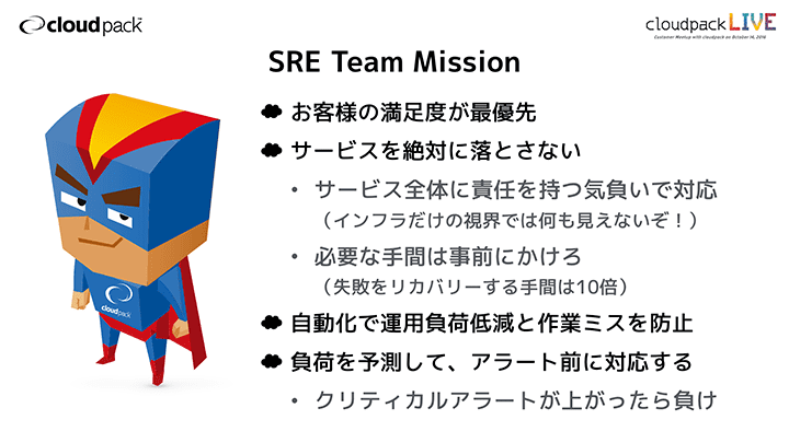 SRE Team Misson