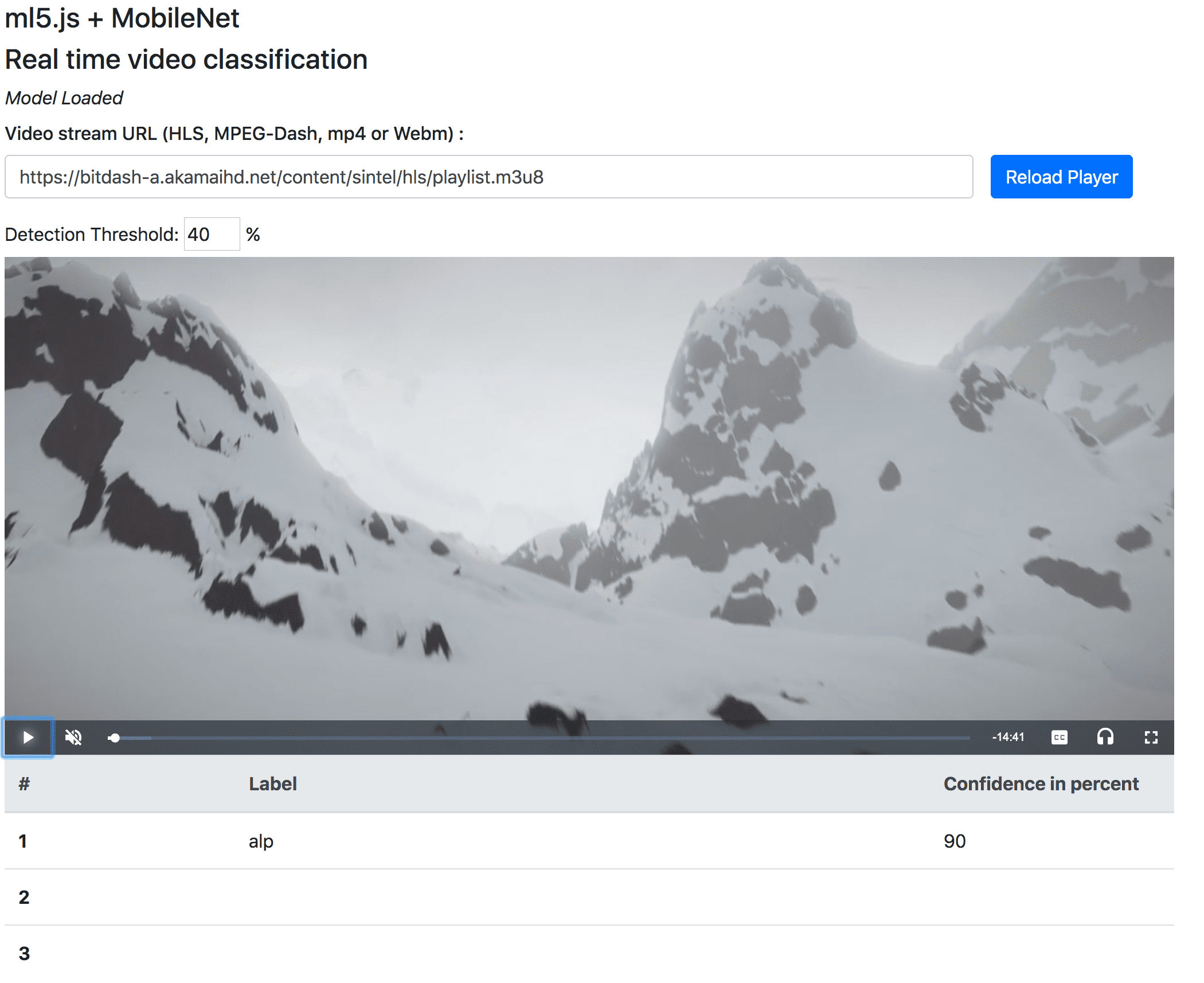 Video + A I  real-time classifier in the browser (ml5 js